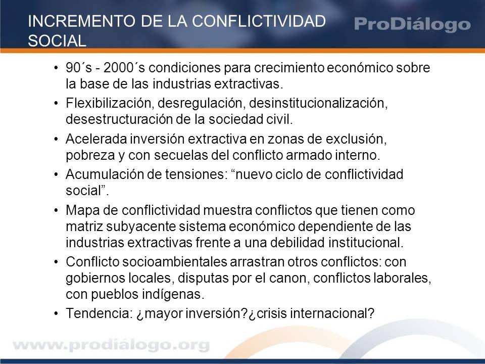 INCREMENTO DE LA CONFLICTIVIDAD SOCIAL