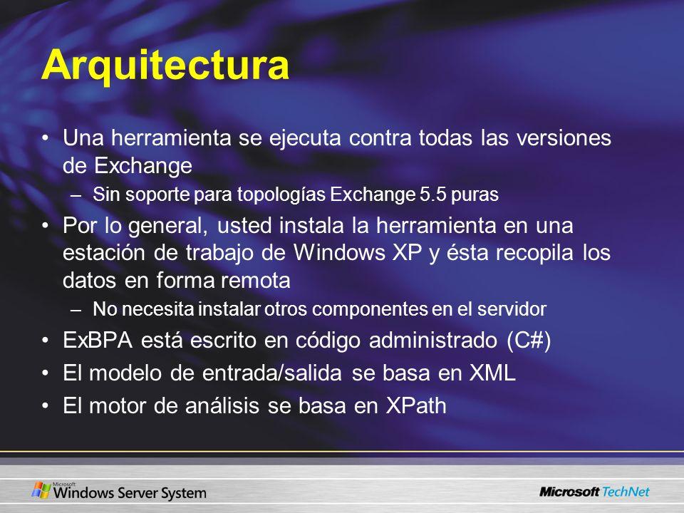 ArquitecturaUna herramienta se ejecuta contra todas las versiones de Exchange. Sin soporte para topologías Exchange 5.5 puras.