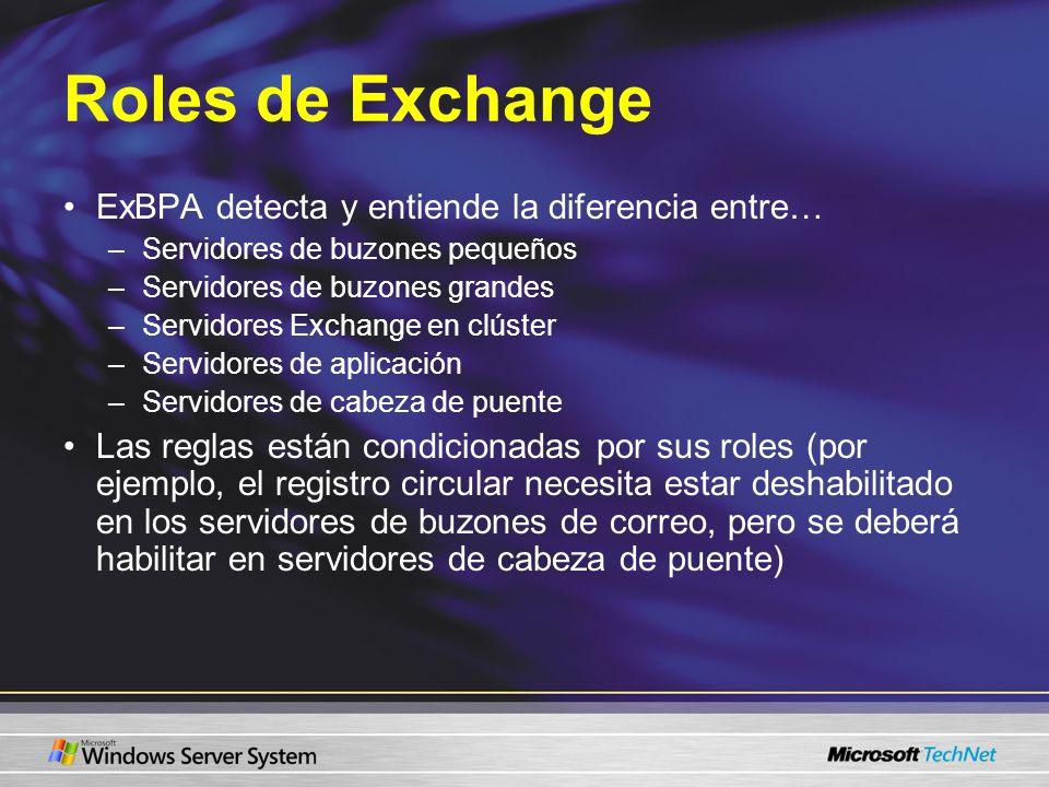 Roles de Exchange ExBPA detecta y entiende la diferencia entre…