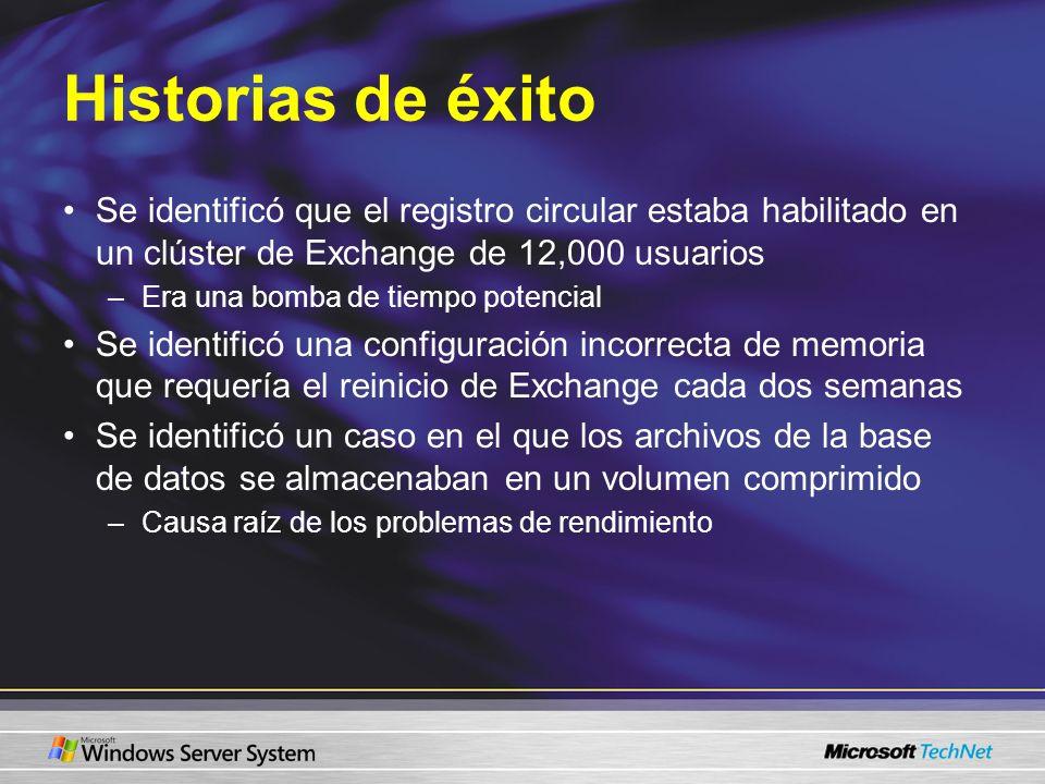 Historias de éxito Se identificó que el registro circular estaba habilitado en un clúster de Exchange de 12,000 usuarios.