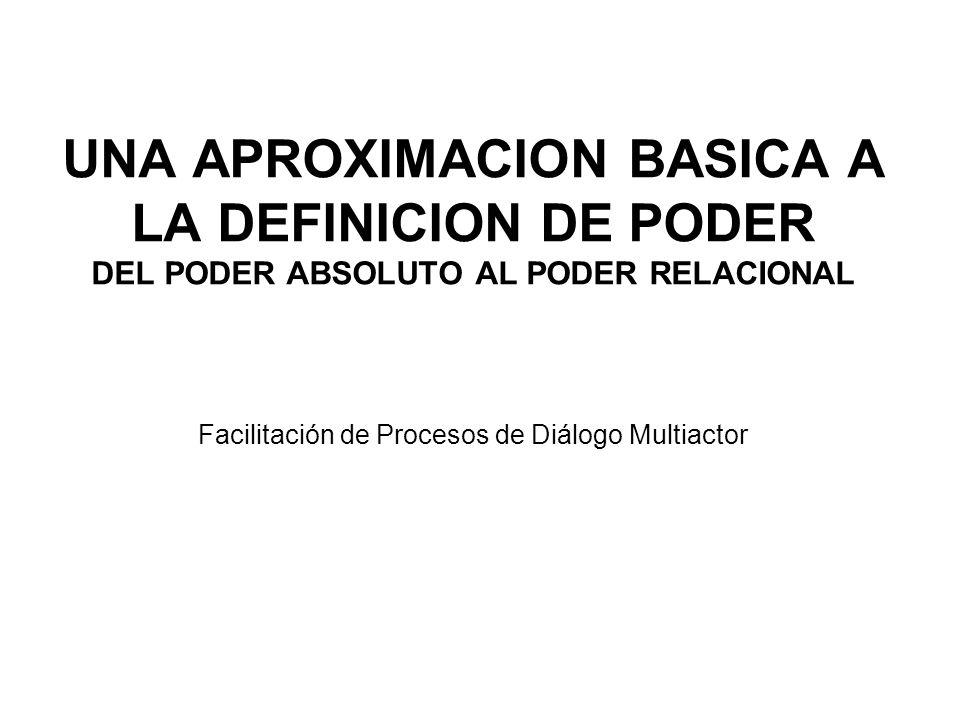 Facilitación de Procesos de Diálogo Multiactor