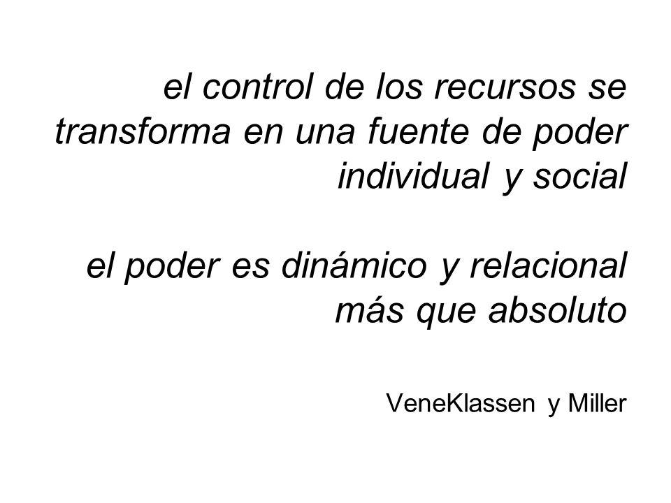 el control de los recursos se transforma en una fuente de poder individual y social el poder es dinámico y relacional más que absoluto VeneKlassen y Miller