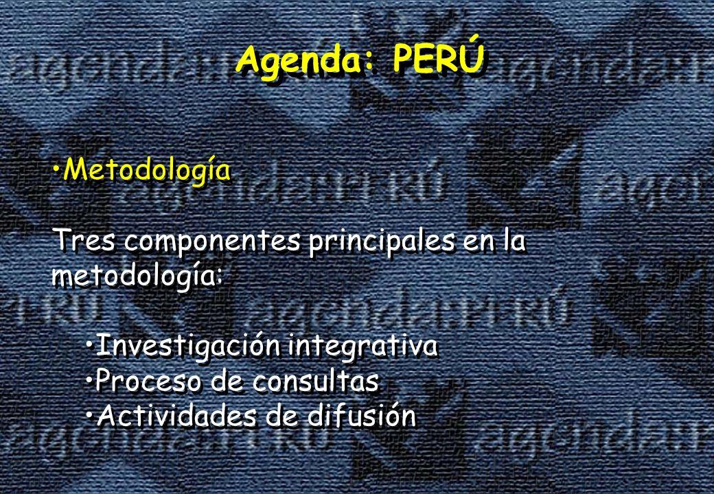 Agenda: PERÚ Metodología