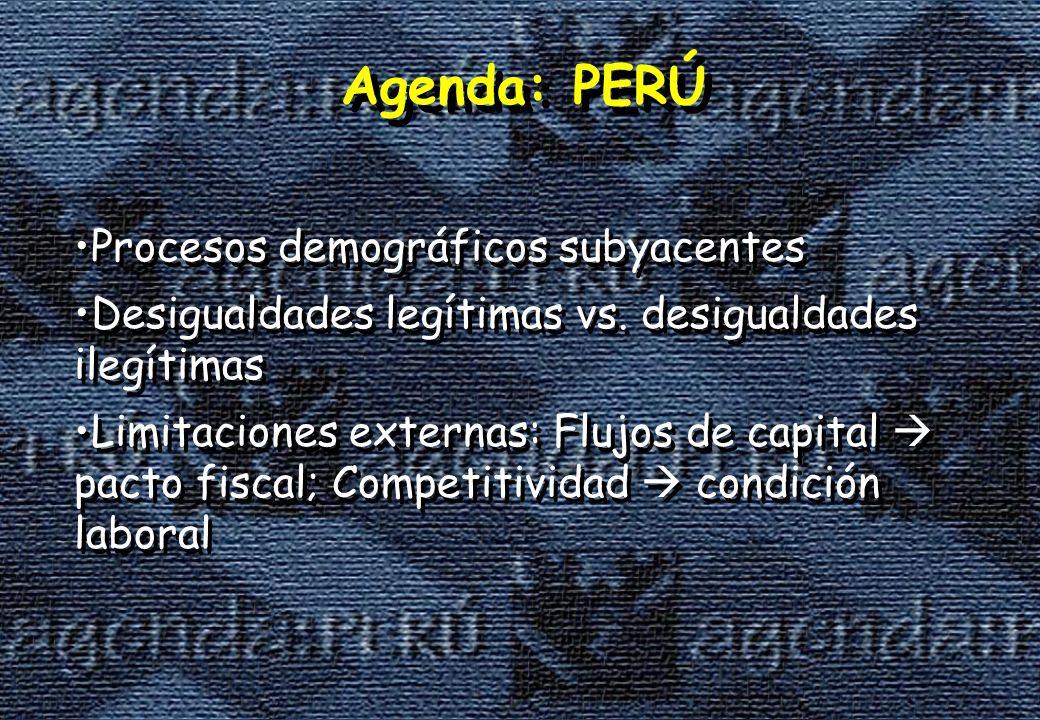 Agenda: PERÚ Procesos demográficos subyacentes