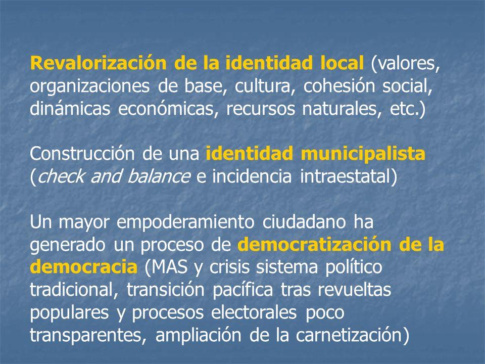 Revalorización de la identidad local (valores, organizaciones de base, cultura, cohesión social, dinámicas económicas, recursos naturales, etc.)