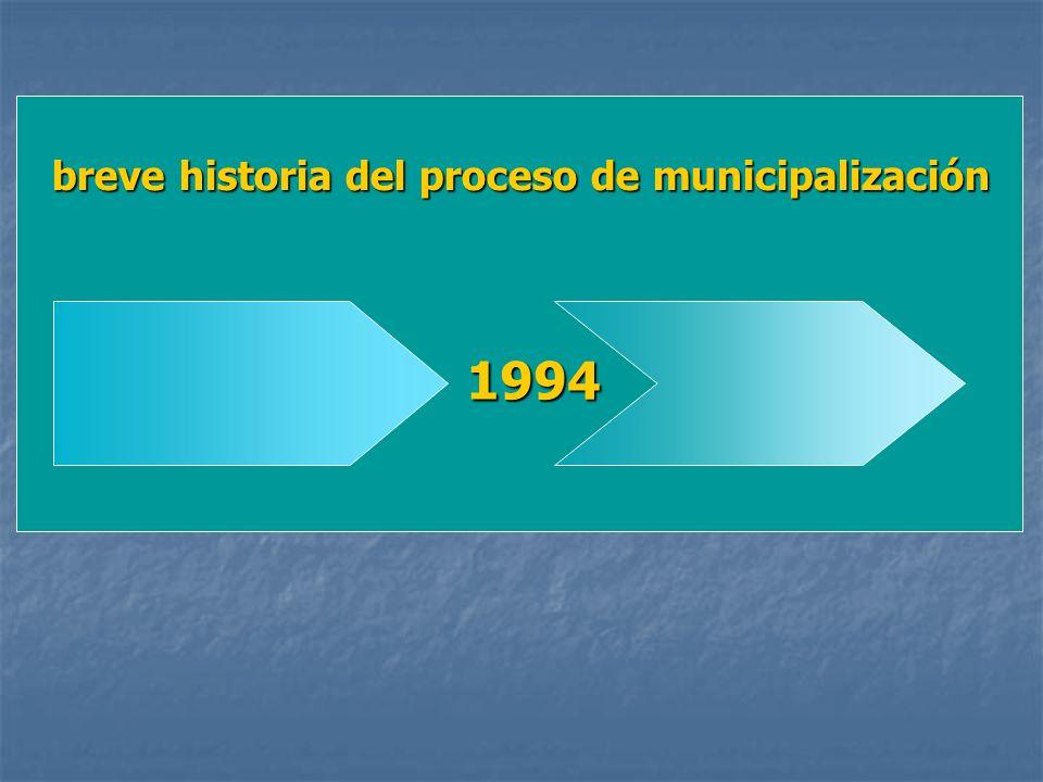 breve historia del proceso de municipalización