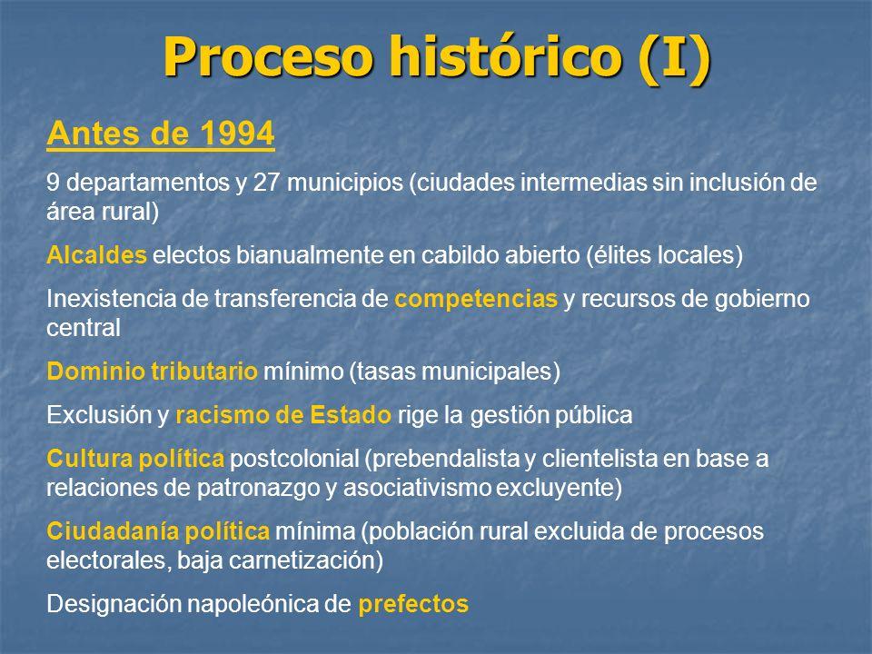 Proceso histórico (I) Antes de 1994