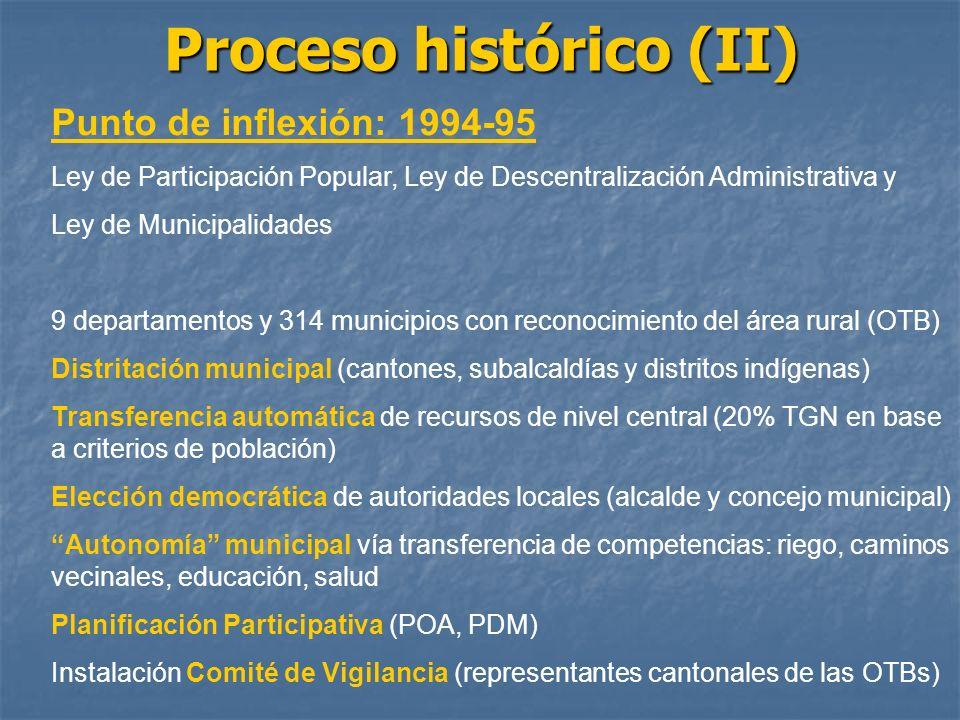 Proceso histórico (II)