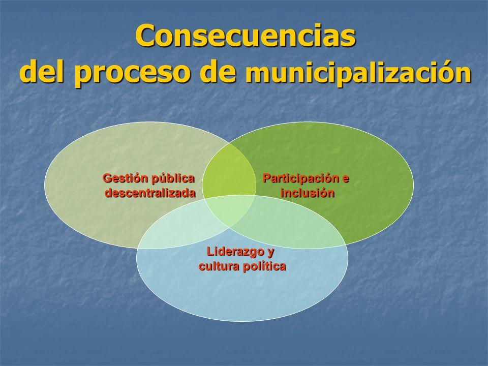 Consecuencias del proceso de municipalización
