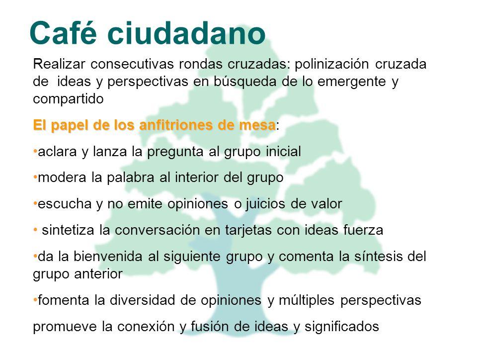 Café ciudadanoRealizar consecutivas rondas cruzadas: polinización cruzada de ideas y perspectivas en búsqueda de lo emergente y compartido.