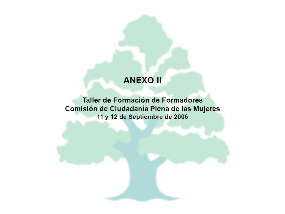 ANEXO II Taller de Formación de Formadores