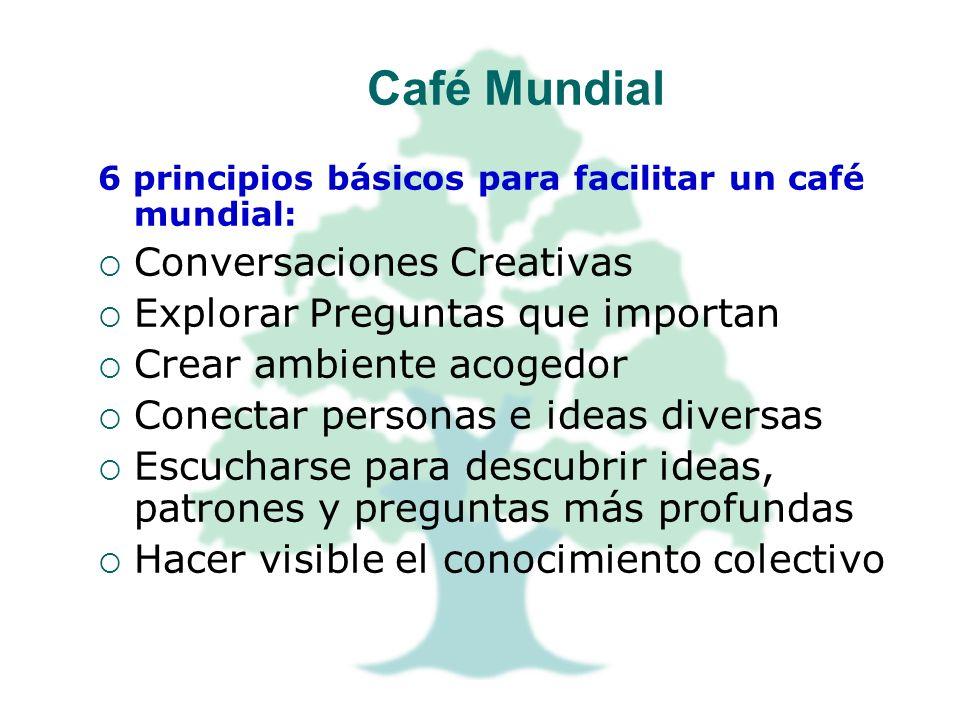 Café Mundial Conversaciones Creativas Explorar Preguntas que importan