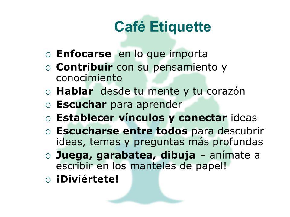 Café Etiquette Enfocarse en lo que importa