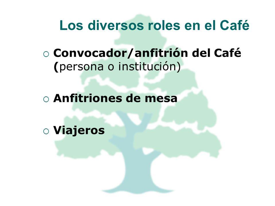 Los diversos roles en el Café
