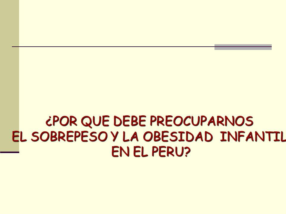 ¿POR QUE DEBE PREOCUPARNOS EL SOBREPESO Y LA OBESIDAD INFANTIL