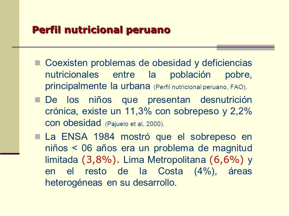 Perfil nutricional peruano