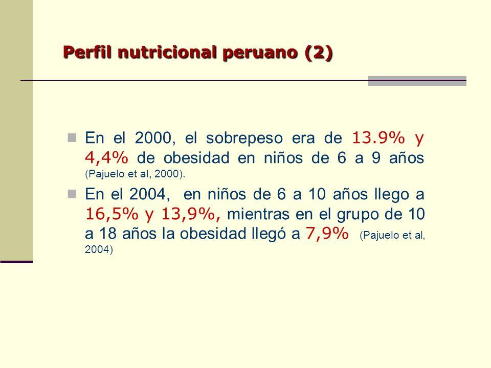 Perfil nutricional peruano (2)
