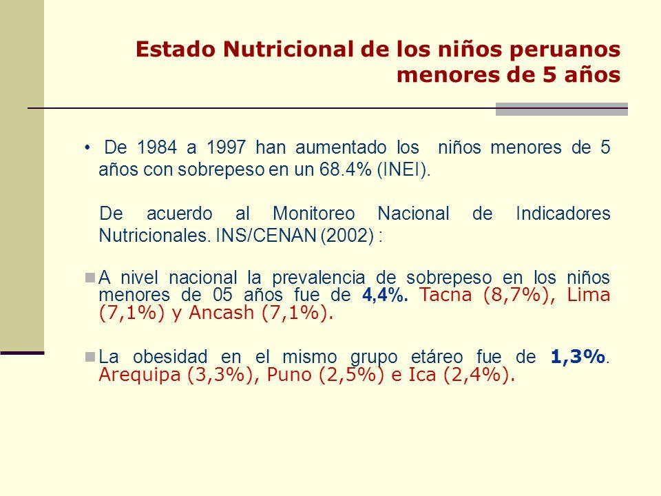 Estado Nutricional de los niños peruanos menores de 5 años