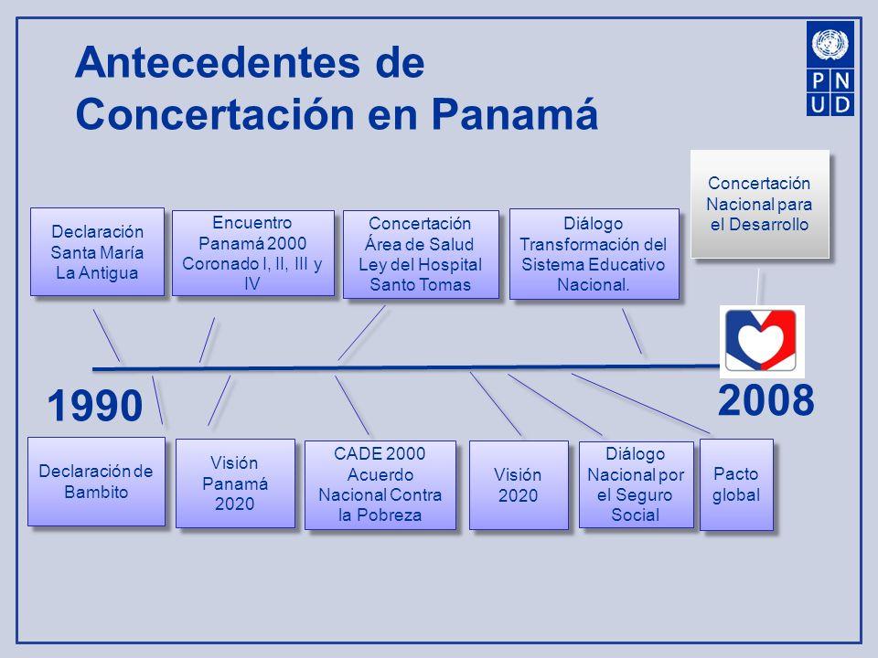 Antecedentes de Concertación en Panamá