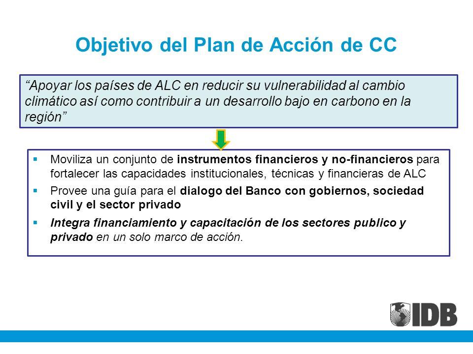 Objetivo del Plan de Acción de CC