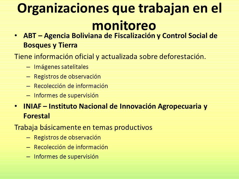 Organizaciones que trabajan en el monitoreo