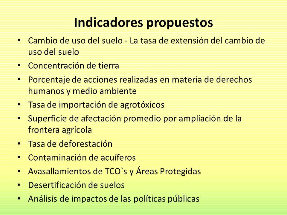 Indicadores propuestos