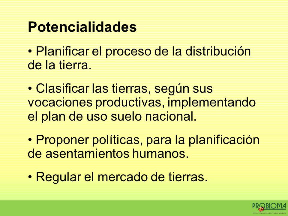Potencialidades Planificar el proceso de la distribución de la tierra.