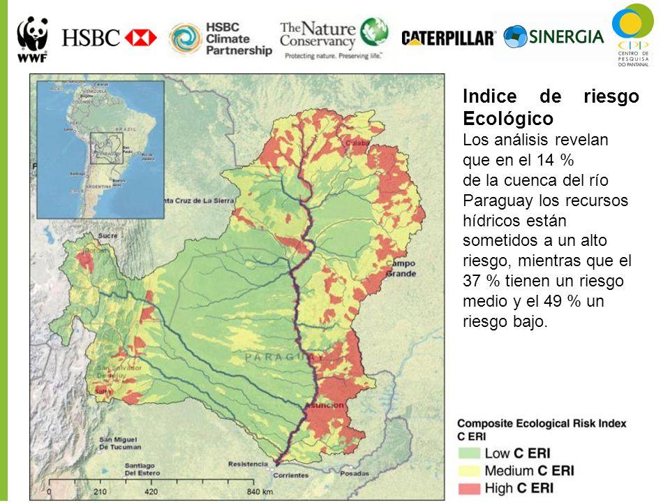 Indice de riesgo Ecológico
