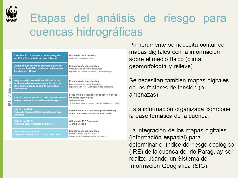 Etapas del análisis de riesgo para cuencas hidrográficas