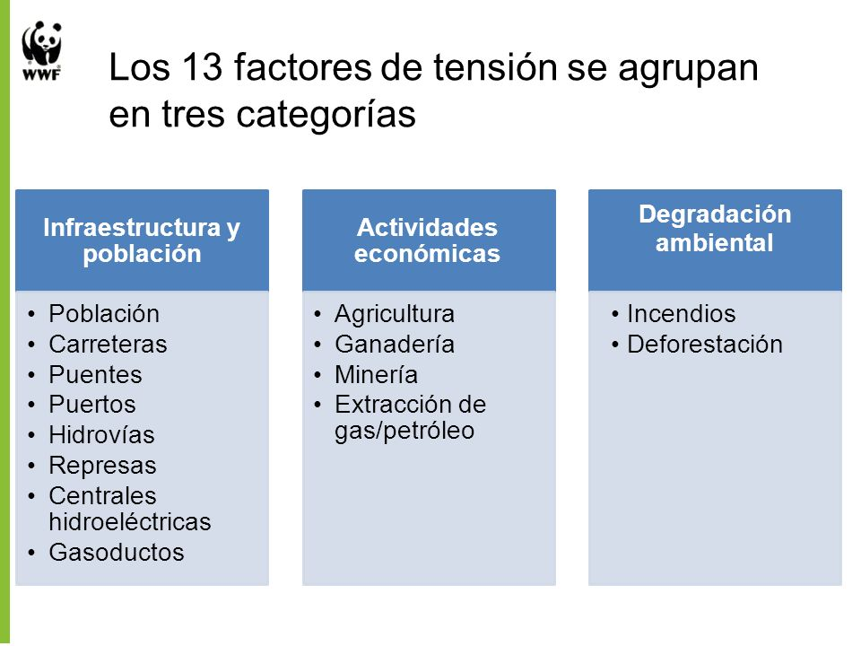 Los 13 factores de tensión se agrupan en tres categorías