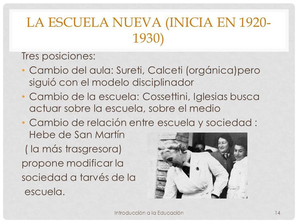 La Escuela Nueva (Inicia en 1920-1930)