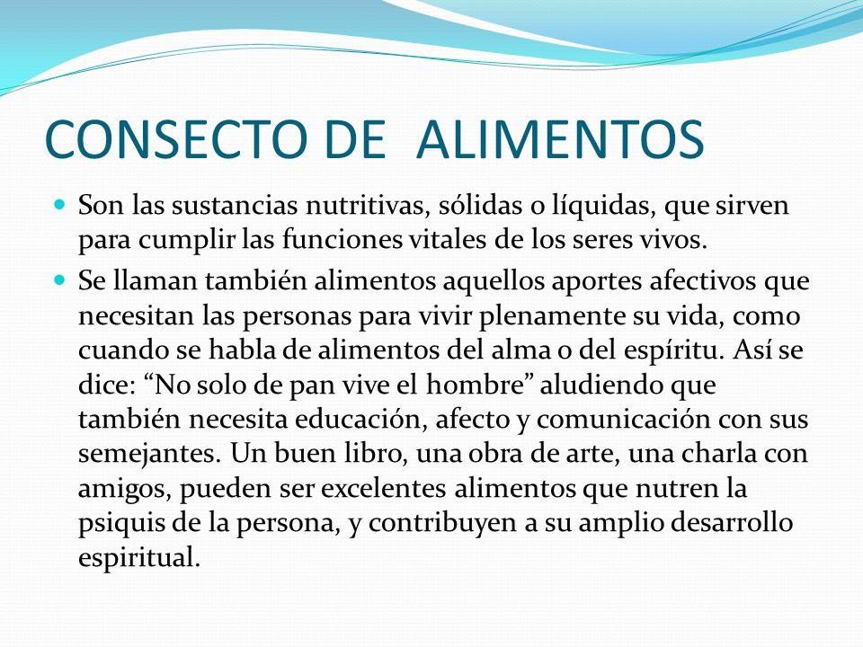 CONSECTO DE ALIMENTOS Son las sustancias nutritivas, sólidas o líquidas, que sirven para cumplir las funciones vitales de los seres vivos.
