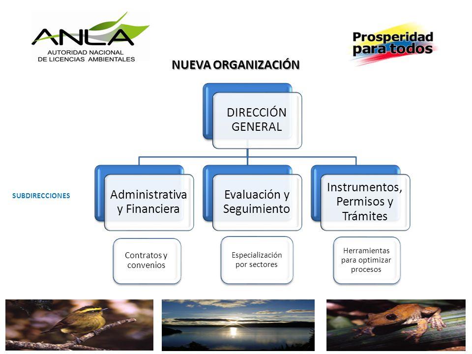 Administrativa y Financiera Evaluación y Seguimiento