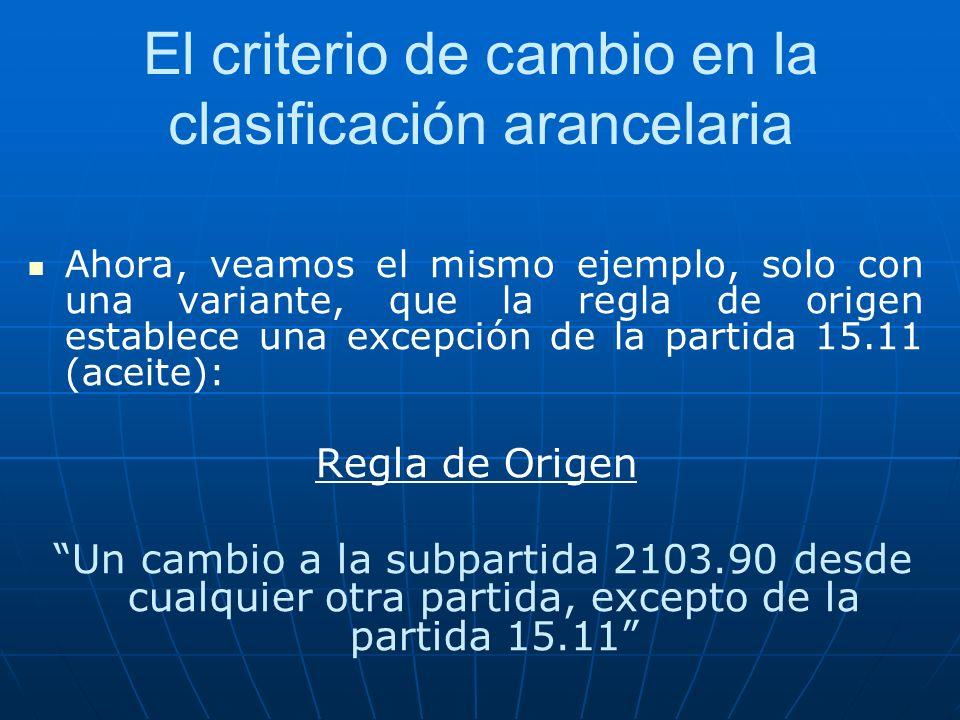 El criterio de cambio en la clasificación arancelaria