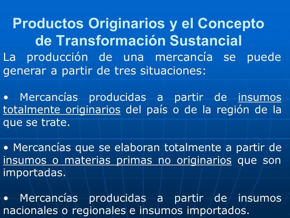 Productos Originarios y el Concepto de Transformación Sustancial
