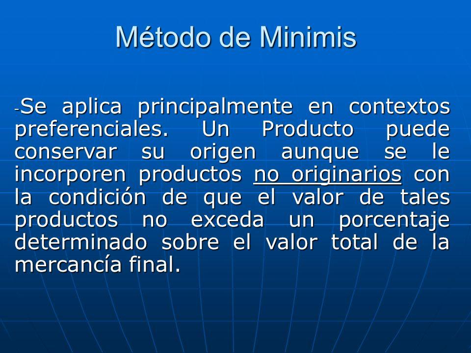 Método de Minimis