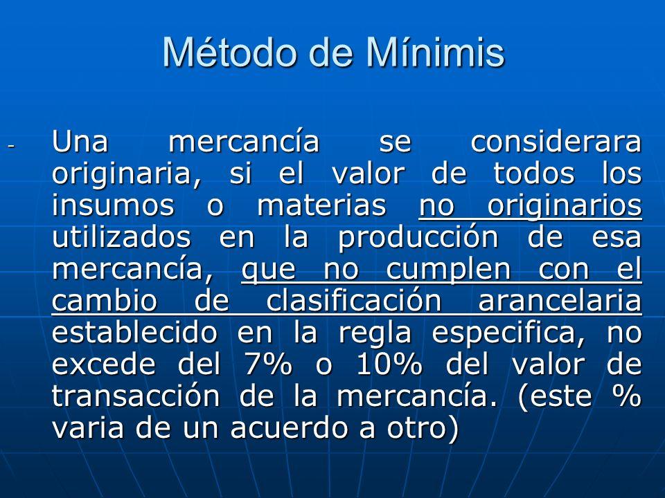 Método de Mínimis