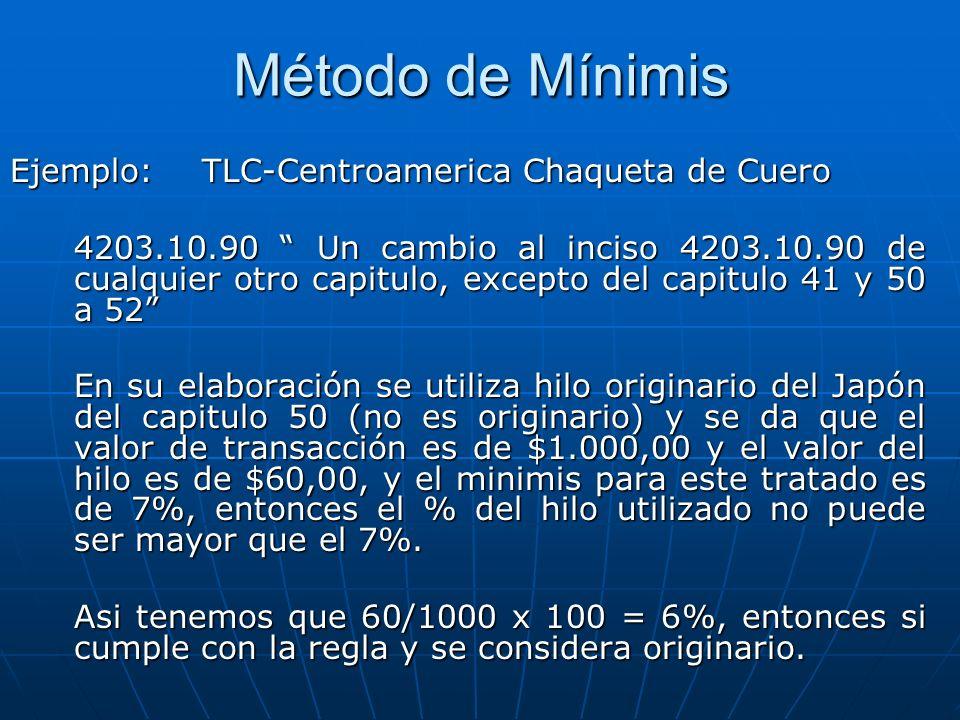 Método de Mínimis Ejemplo: TLC-Centroamerica Chaqueta de Cuero