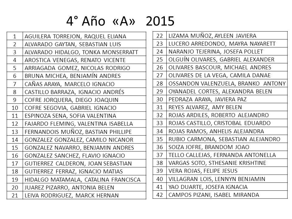 4° Año «A» 2015 1 AGUILERA TORREJON, RAQUEL ELIANA 2