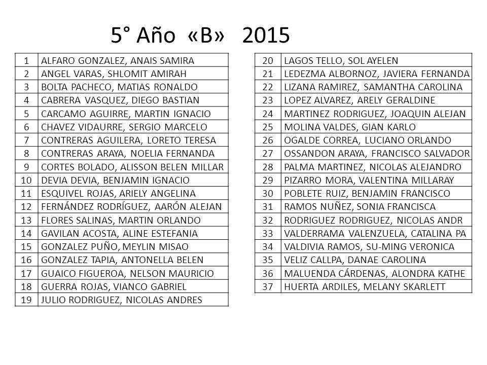 5° Año «B» 2015 1 ALFARO GONZALEZ, ANAIS SAMIRA 2