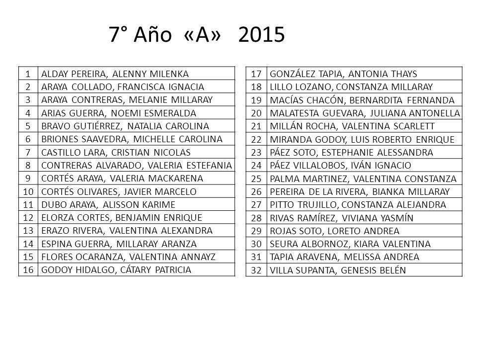 7° Año «A» 2015 1 ALDAY PEREIRA, ALENNY MILENKA 2