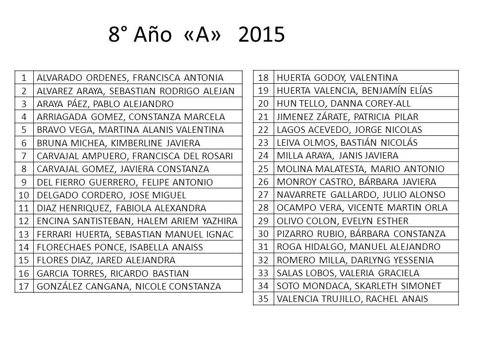8° Año «A» 2015 1 ALVARADO ORDENES, FRANCISCA ANTONIA 2