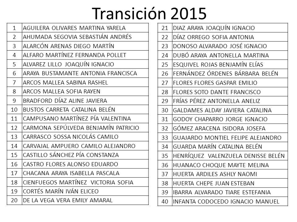 Transición 2015 1 AGUILERA OLIVARES MARTINA YARELA 2