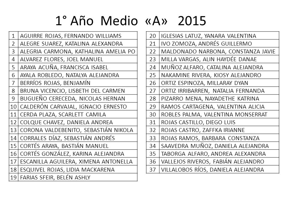 1° Año Medio «A» 2015 1 AGUIRRE ROJAS, FERNANDO WILLIAMS 2