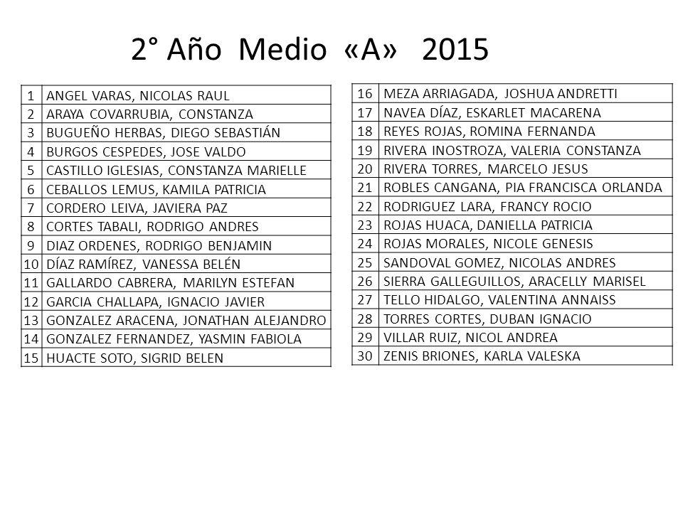 2° Año Medio «A» 2015 1 ANGEL VARAS, NICOLAS RAUL 2