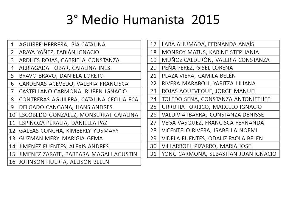 3° Medio Humanista 2015 1 AGUIRRE HERRERA, PÍA CATALINA 2