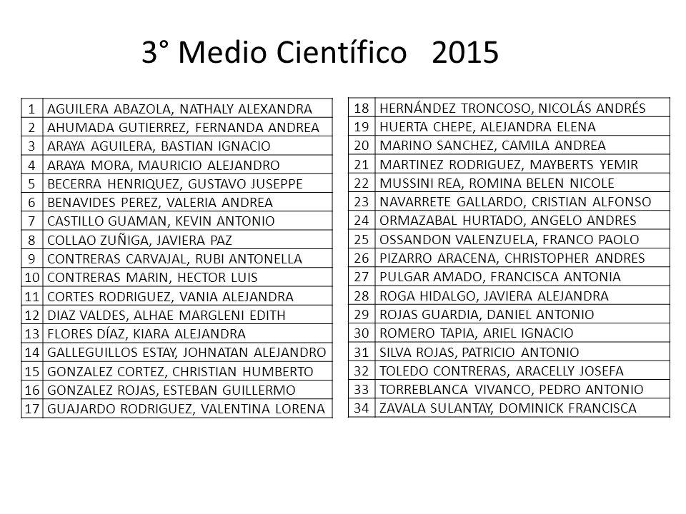 3° Medio Científico 2015 1 AGUILERA ABAZOLA, NATHALY ALEXANDRA 2