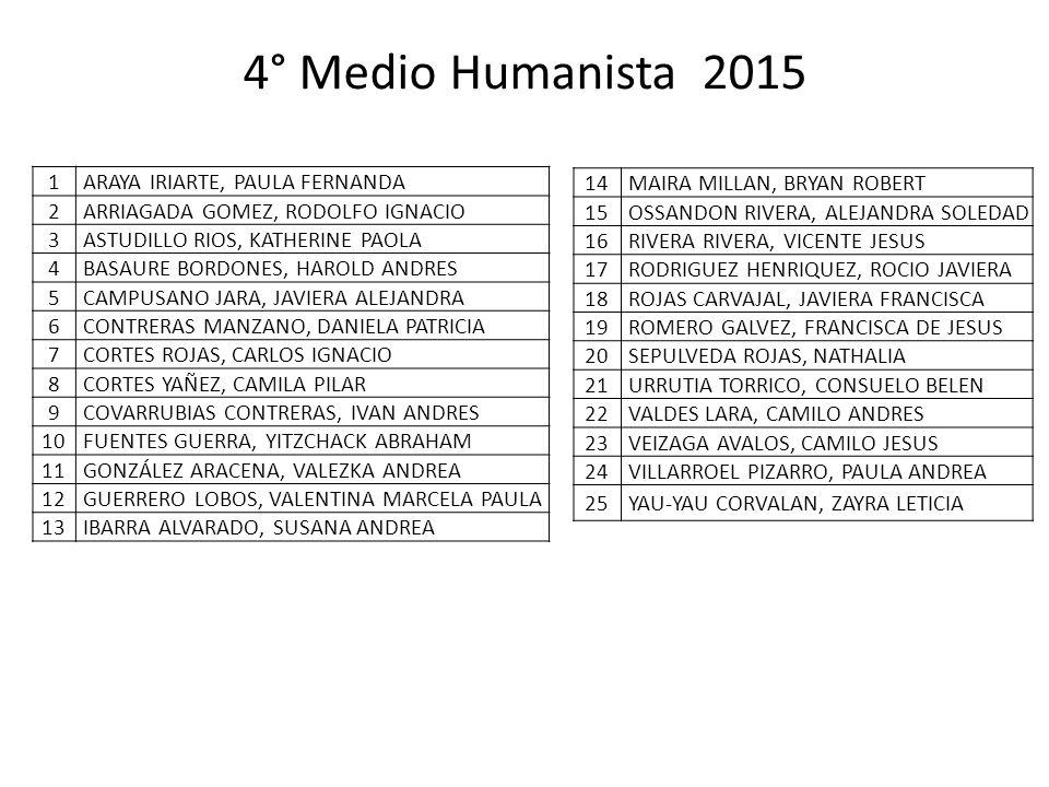 4° Medio Humanista 2015 1 ARAYA IRIARTE, PAULA FERNANDA 2