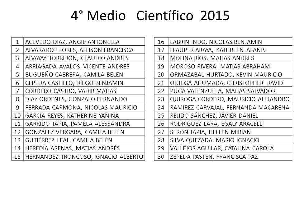 4° Medio Científico 2015 1 ACEVEDO DIAZ, ANGIE ANTONELLA 2