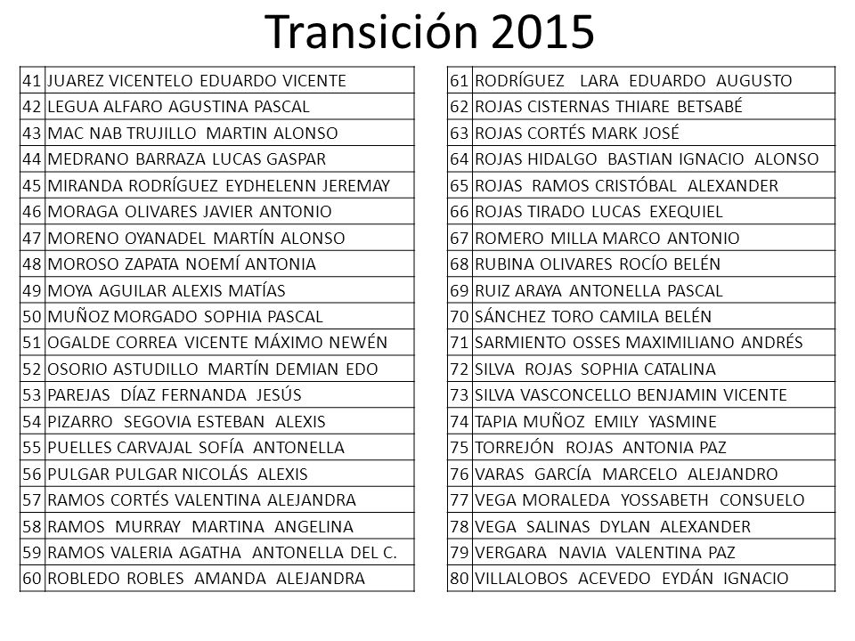 Transición 2015 41 JUAREZ VICENTELO EDUARDO VICENTE 42